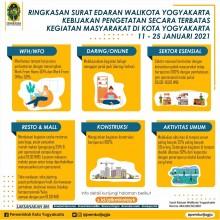 Ringkasan Surat Edaran Walikota Yogyakarta Kebijakan Pengetatan Secara Terbatas Kegiatan Masyarakat Kota Yogyakarta, pada 11-25Januari 2021